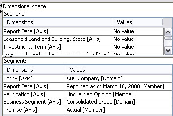 Ver el espacio de dimensiones de un dato XBRL