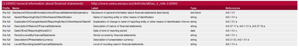 View of the Excel of the ESEF 2019 Illustrated Taxonomy. Example role in English