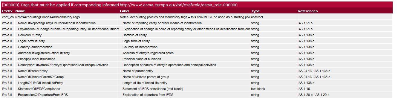 ESEF-Illustrated-Taxonomy