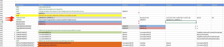En esta imagen vemos como definir una table action usando el plugin de Excel del taxonomy builder